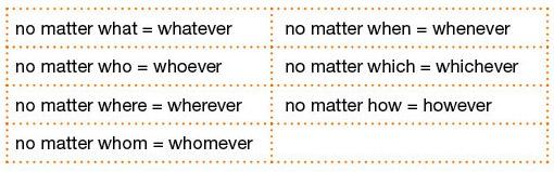 「no matter + 疑問詞」可用「疑問詞 + ever」來代替